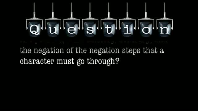 Are positive, contradictory, contrary, and the negation of the negation steps that a character must go through?